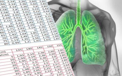 Lungenfunktionstest – Normwerte